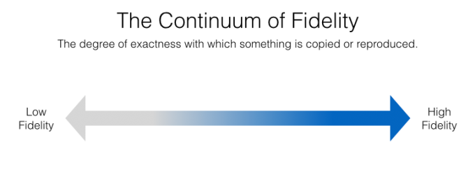 The Continuum of Fidelity