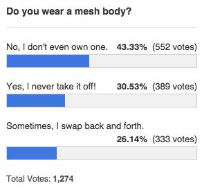 Juicy Bomb mesh body poll