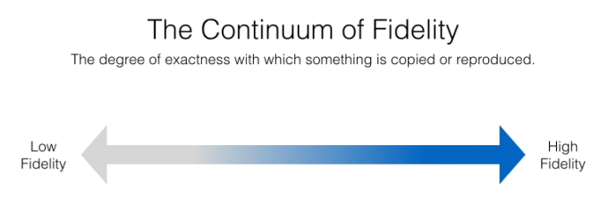Beck's Continuum of Fidelity 1